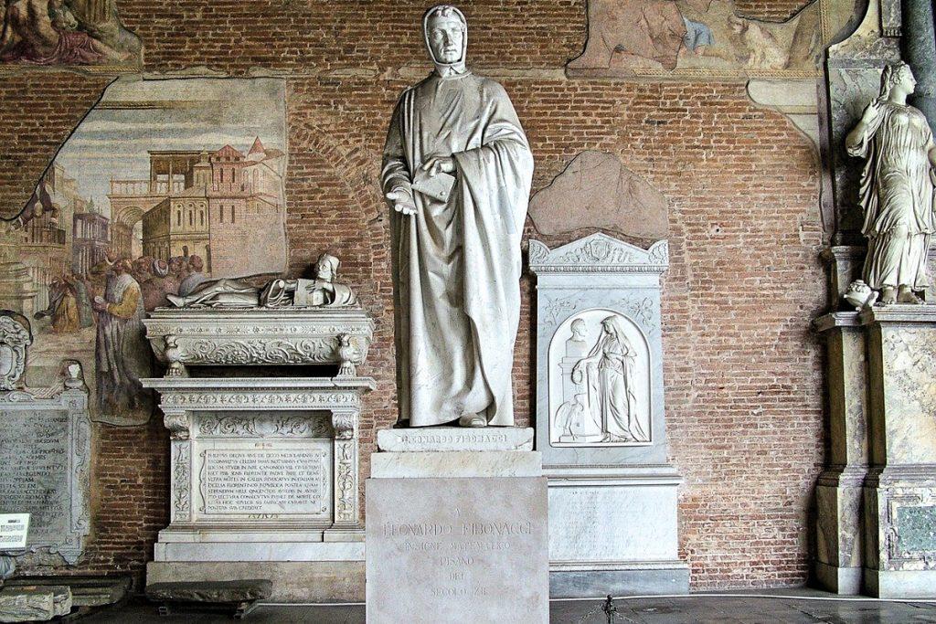 Pizos katedros muziejus